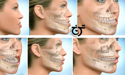 کلینیک دندانپزشکی ترنج